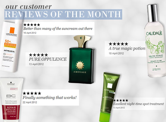 Review of the month April 2012