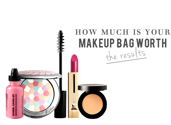 Makeup Survey Results