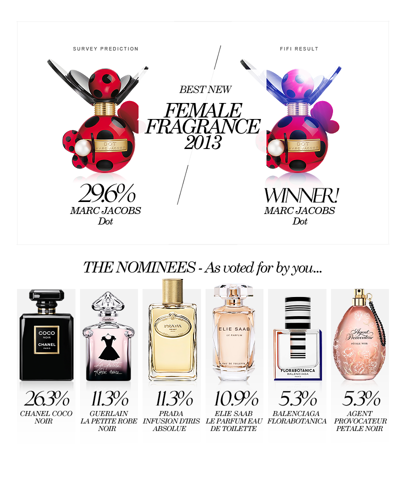 Best new female fragrance 2013