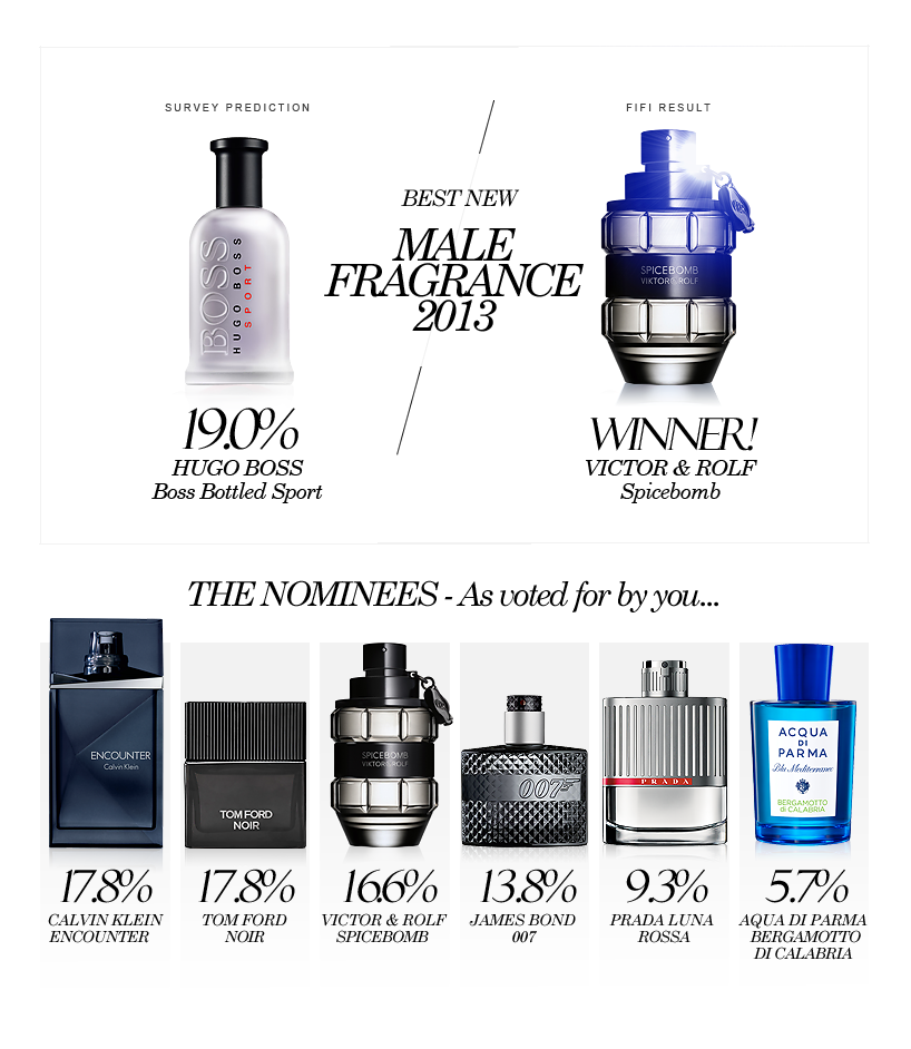 Best new male fragrance 2013