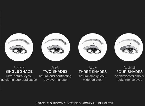 Givenchy Prisme Application