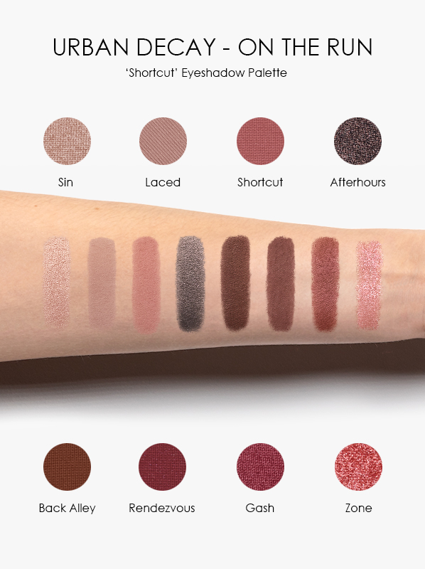 Urban-Decay-On-The-Run-Mini-Eyeshadow-Palette-Shortcut-Swatches