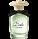 Dolce & Gabbana Dolce Eau de Parfum Spray 30ml